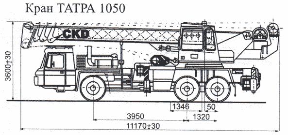 Автокран 50 тонн (схема)
